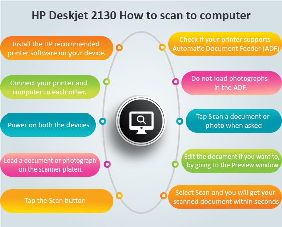 hp deskjet 2130 how to scan to computer